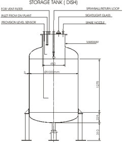 Storage Tanks & Vessels